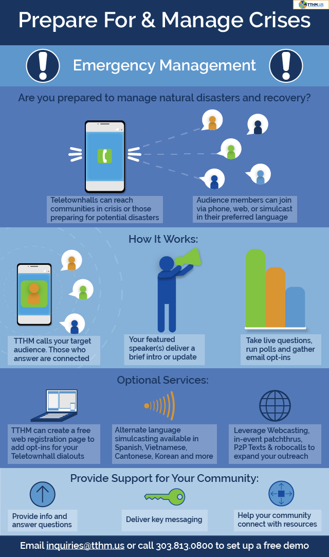 Emergency Management Teletownhalls by TTHM Infographic. How does a Teletownhall work?