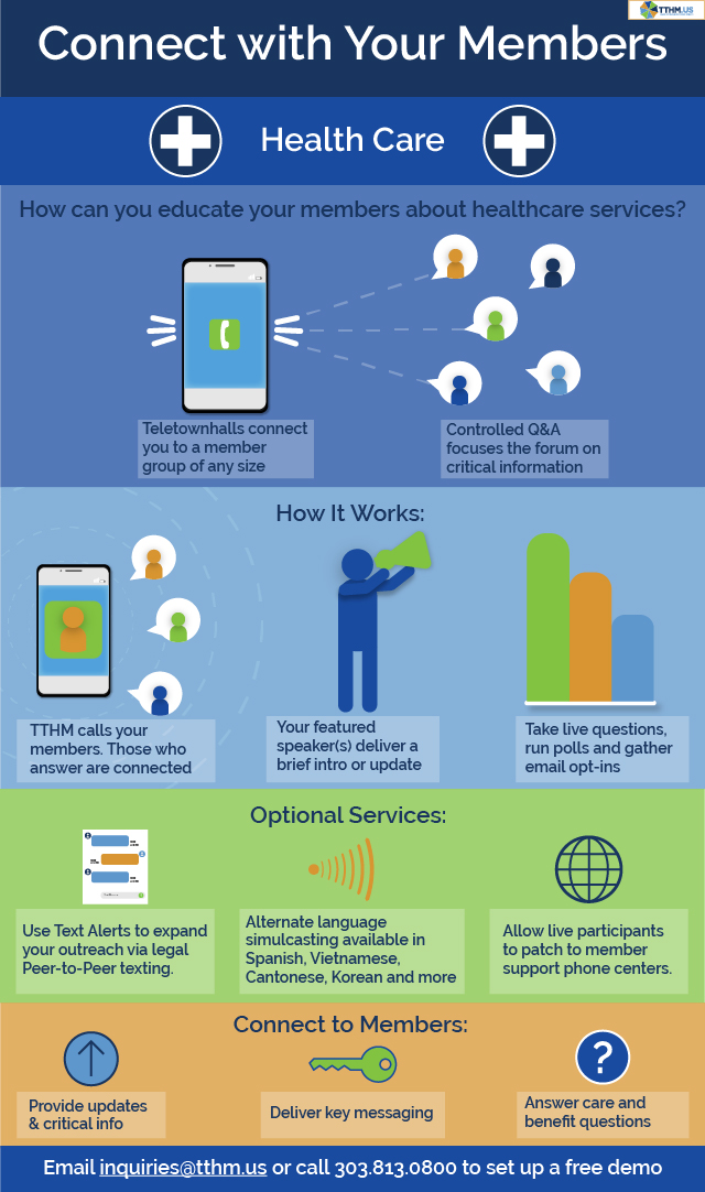 Health Care Teletownhalls Infographic - how can you educate members about health care services?